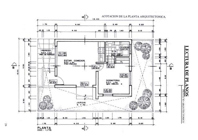 Dibujo Técnico Tipos De Línea Grosores Y Usos Mvblog